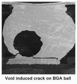 void induced cracked bga ball